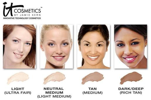 Review: it Cosmetics Bye Bye Under Eye Full Coverage Waterproof ...